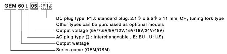 Медицинские адаптеры питания GEM60I и GSM60E/U от Mean Well