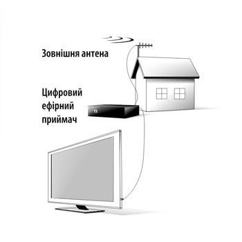 Прощай, аналог: что нужно знать об отключении аналогового телевидения в Украине