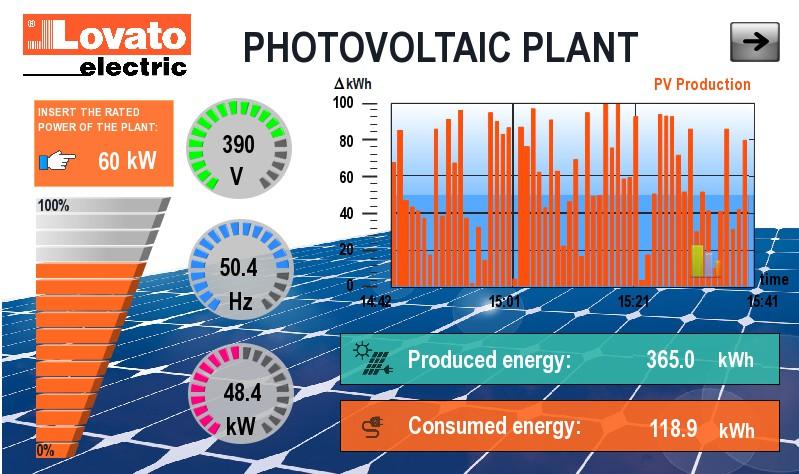 Мониторинг фотовольтаической установки с DME