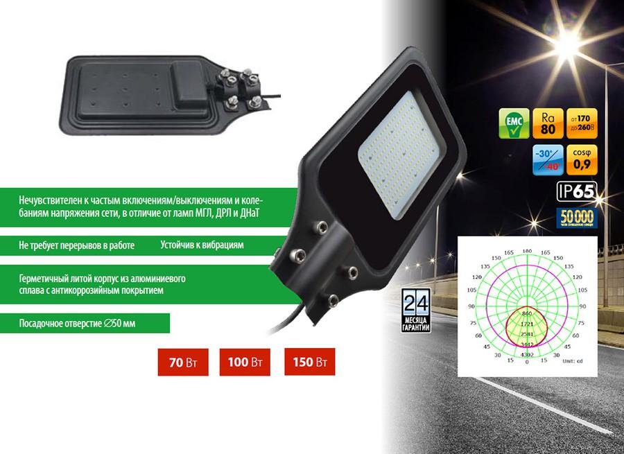 Новинка от Uniel — уличный светодиодный светильник ULV-R23H
